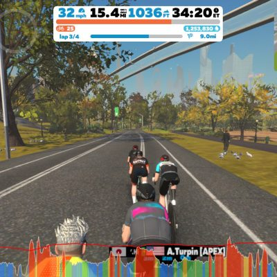 MTCX Zwift Racing